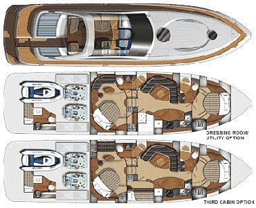 Fairline Targa 62 Kroatien