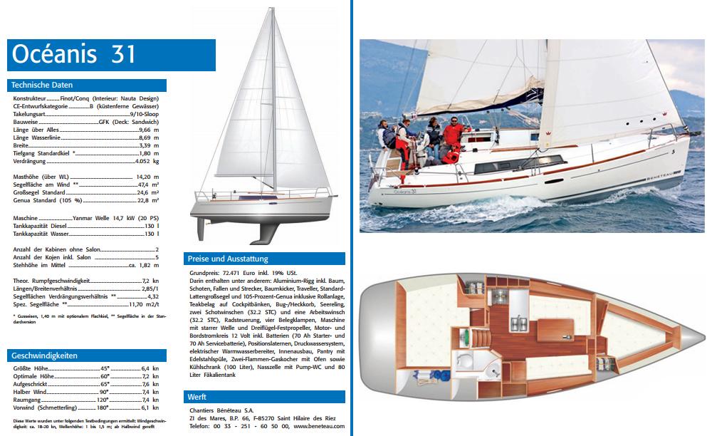 Beneteau Oceanis 31 Katalog