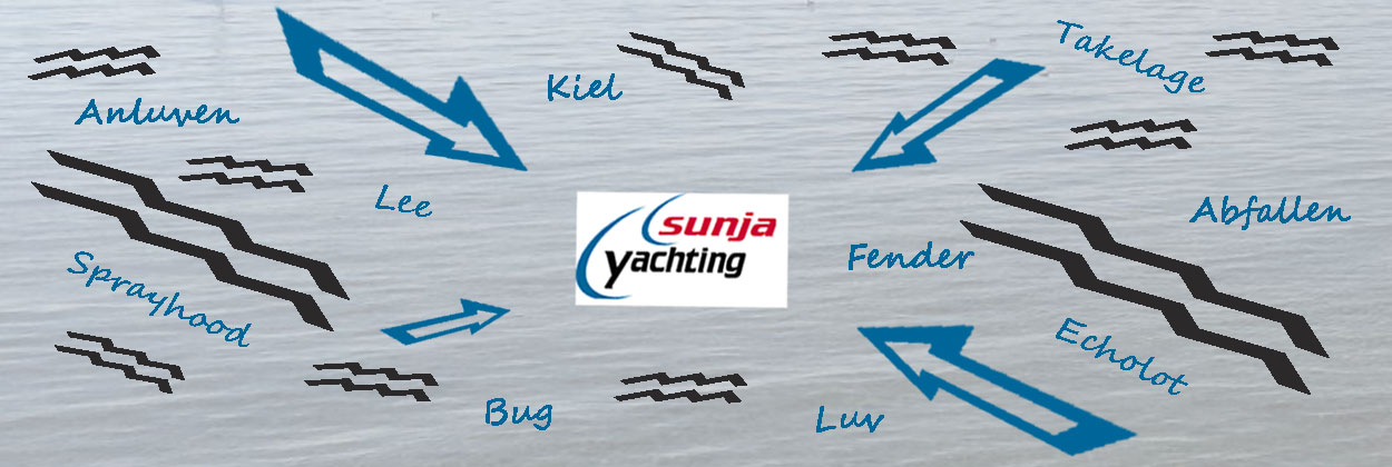 Yachtcharter- und Segellexikon