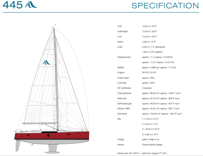 Hanse 445 Kroatien Specification