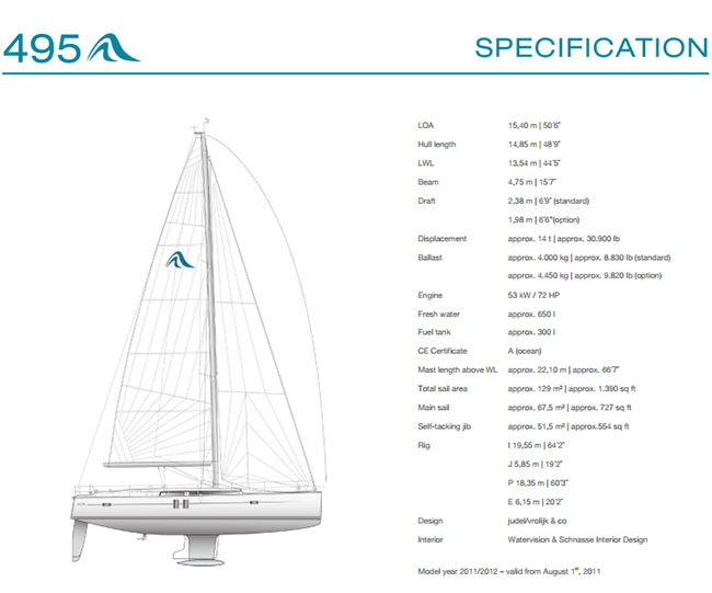 Hanse 495 Kroatien Specification